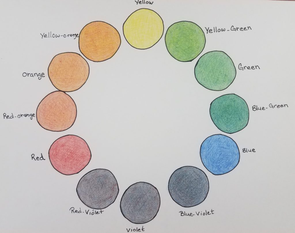 How To Make A Color Wheel For Beginners Art By Ro